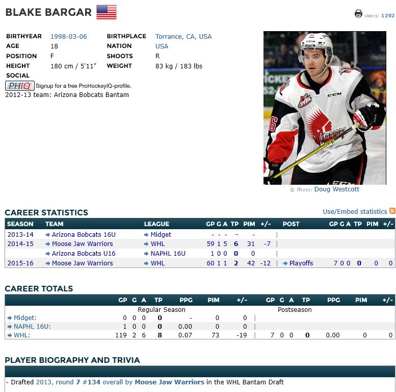 Blake Bargar - Elite