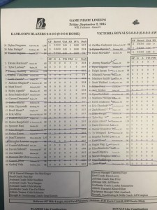Roster and Scratches at Kamloops Sept 2 2016